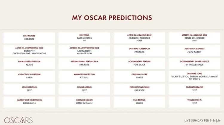 Oscar 2020 | Foto: Twitter