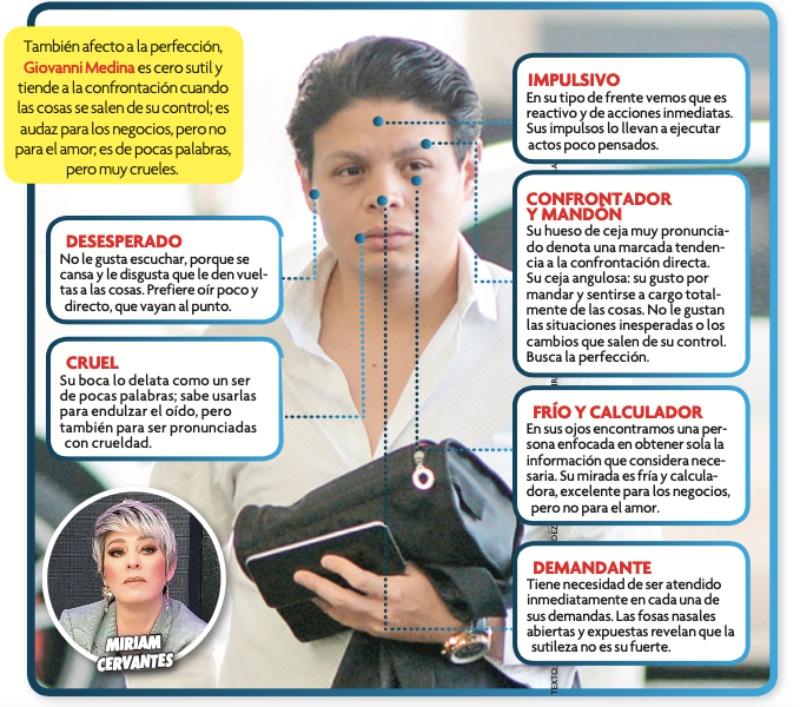 ¿Qué dice el rostro de Ninel Conde y su ex, Giovanni Medina?
